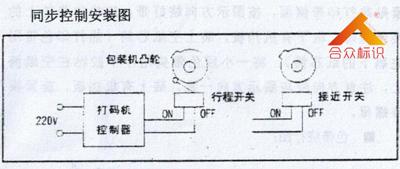 色带打码机同步安装控制图
