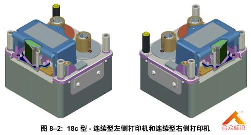连续型左侧和右侧热转印打码机