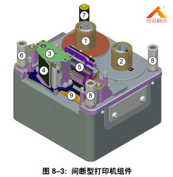 间断型热转印打码机组件