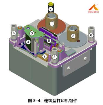 连续型热转印打码机组件